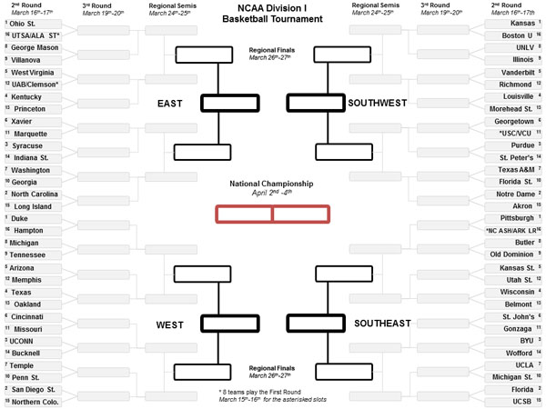 Printable NCAA College Basketball Bracket